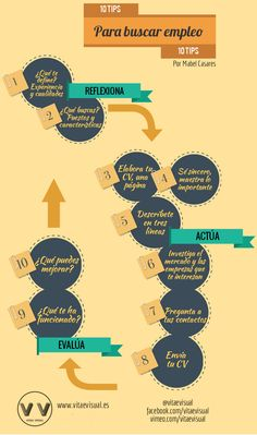 10 Consejos para buscar trabajo #infografia #infographic #empleo