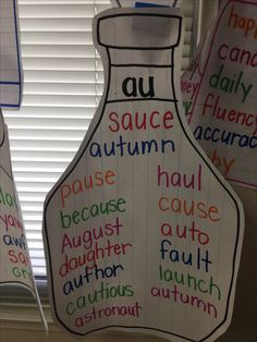 Au words anchor chart
