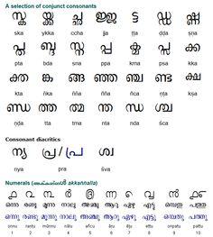 Malayalam: A selection of conjunct consonants, consonant diacritics and Numerals (അക്കങ്ങൾ akkan̄n̄alla) (...)