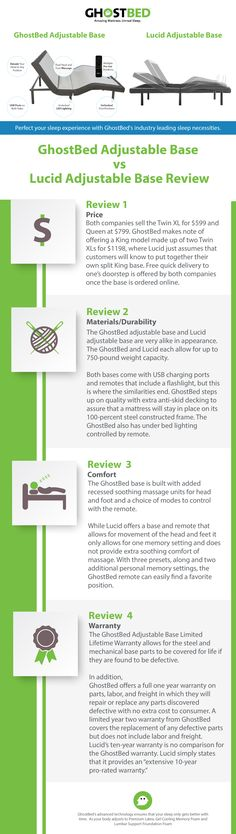 Comparative Shopping: Ghostbed Adjustable Power Base vs. Lucid Powder Adjustable Base   #info #infographic #adjustable #powerbase #foundation #mattress #buyingguide #howto #comparative #ghostbed #lucid #amazon #bestbuy #toprated #newproduct #products #recline #massage #positions #zerogravity #incline #insomnia #healthyliving #healthy #lifestyle #sleep #sleepy #sleeping #sleeptips #painfree #backpain #snoring #acidreflux #digestion