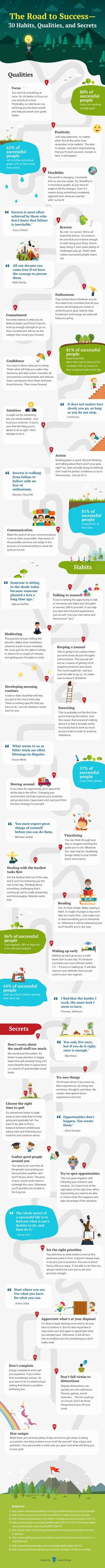 What Are 30 Habits, Qualities and Secrets On The Road To Success?#infographic