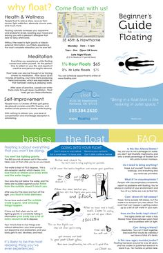 What is floating? We briefly cover the history of float tanks and the potential physical and mental benefits of floating.