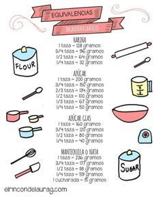 Kitchen Equivalences – Sweet World Ideas Cooking Time, Cooking Recipes, Egg Recipes, Seafood Recipes, Bread Recipes, Comida Diy, Thing 1, Pastry And Bakery, Pastry Shop