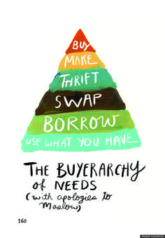 "Sarah Lazarovic's Buyerarchy of Needs from ""A Bunch Of Pretty Things I Did Not Buy."" Provided by The Huffington Post"