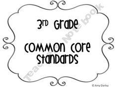3rd Grade Common Core Posters