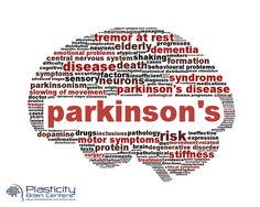 Parkinson's Disease affects over 1 million people in the United States each year. Plasticity Brain Centers can help you or your loved one slow the progression of symptoms. Plasticitybraincenters.com #PlasticityBrainCenters #Neuroplasticity #FunctionalNeurology #ParkinsonsDiseaseAwareness #EndParkinsons