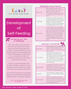 ALERT: Resource handout... self- feeding!