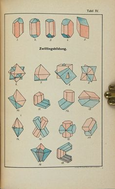 Zimmermann, Rudolph (1904) Crystal Drawing, Belief Quotes, Doodle Art Journals, Rocks And Minerals, Science And Nature, Crystals And Gemstones, Sacred Geometry, Geometric Shapes, Vintage Posters