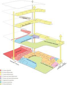 Primary School & Sport Hall / Chartier-Dalix architects,digram program