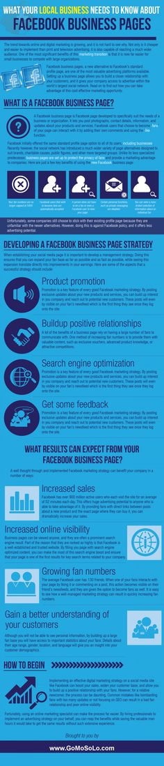 Facebook Pages for Business Infographic