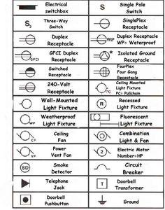Strange House Wiring Diagram Symbols Wiring Diagram Database Wiring 101 Akebretraxxcnl