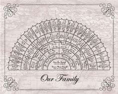 Customizable family tree from CMG