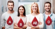 Every human body can have one of the four blood type categories and each blood type tells a story of the individual's ancestry..