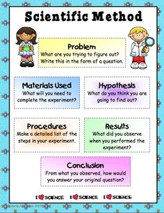 1000+ images about Science Projects on Pinterest | Anchor charts ...