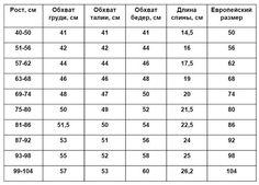 Розміри одягу для новонароджених по місяцях таблиця 7a0c06b78d675