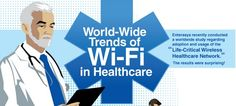Infographic: The State of Wireless Networking in Healthcare