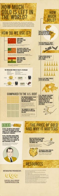 http://www.karatbars.com/?s=mauricer - How much Gold is left in the world.