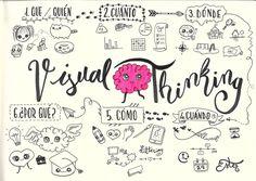#VisualMooc Visual thinking visto desde la teoría del 6x6 de Dan Roam Design Thinking, Visual Thinking, Bullet Journal, Reminder Quotes, Me On A Map, Doodles, Scrapbook, Lettering, Graphic Design