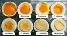 Agora você pode cozinhar o ovo do jeitinho que preferir.