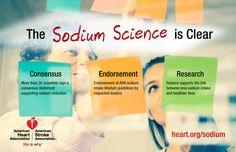 Break up with Sodium Today! sodiumbreakup.heart.org