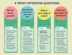 4 tricky interview questions and tips to answer them