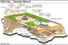 Map of Jerusalem When Jesus | Prepare To Meet The Lord: International Temple Mount Awareness Day ...