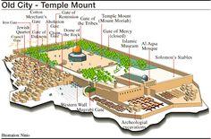 Jerusalem- Temple Mount