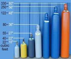 What size gas cylinder?