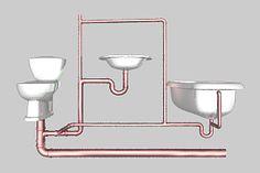 wet vent example - toilet- sink-tub