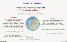 Paralleli e meridiani Geography, Chart, Exercise, Homeschooling, Learn Italian Language, Ejercicio, Excercise, Exercise Workouts, Sport
