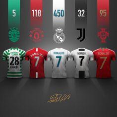 Số 7-số áo huyền thoại. Ronaldo Goals, Cristino Ronaldo, Cristiano Ronaldo Juventus, Sport Volleyball, Sport Basketball, Cr7 Wallpapers, Real Madrid Wallpapers, Cristiano Ronaldo Hd Wallpapers, Cr7 Junior