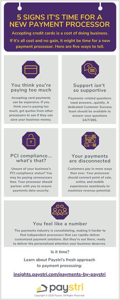 How can a business tell if it's time for a new payment processor? Paystri created this infographic to help businesses identify five signs that it's time to reevaluate. Business Infographics, To Tell, Investing, Relationship, Signs, News, Shop Signs, Sign, Signage