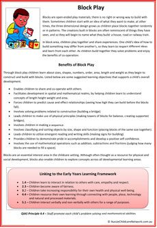 Interest Area Poster with info on how specific interest area benefits children while they play. It also links the EYLF Learning Outcomes and QIAS principles. Play Based Learning, Learning Through Play, Preschool Learning, Learning Centers, Early Learning, Preschool Transitions, Preschool Centers, Learning Activities, Teaching Resources