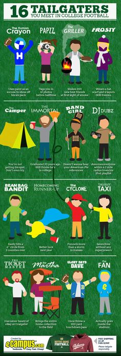 Infographics - 16 Tailgaters You Meet In College Football