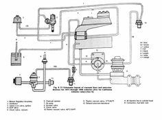 CHRISTIE PACIFIC CASE HISTORY: W203 FUSE BOX DIAGRAM AND
