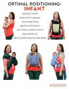 Optimal Babywearing Positioning Cards
