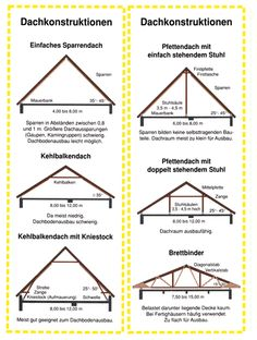 click here for pdf file of truss design 28 39 standard attic. Black Bedroom Furniture Sets. Home Design Ideas