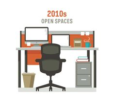 the evolution of office furniture | history | interior design