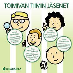 Toimivan tiimin jäsenet. #hyväntyöntekijät #tiimi #tiimityö #työelämä A Team, Finland, Slogan, Leadership, Coaching, Self, Quotes, Life, Training
