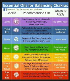 I use Essential Oils for almost everything. I have for over 30 years, and sometimes, it's AMAZING what the right oil can heal, correct, or eliminate. So… when I saw this, I wanted to share.