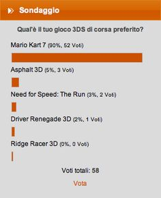 classifica giochi di corsa