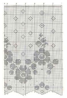 dantel perde örnekleri desenleri motifleri dantel mutfak perdesi modelleri