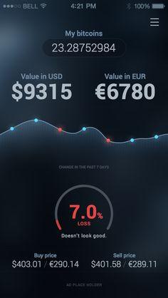 My Bitcoin Stats