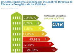 WEBSEGUR.com: ESPAÑA EXPEDIENTADA POR BRUSELAS