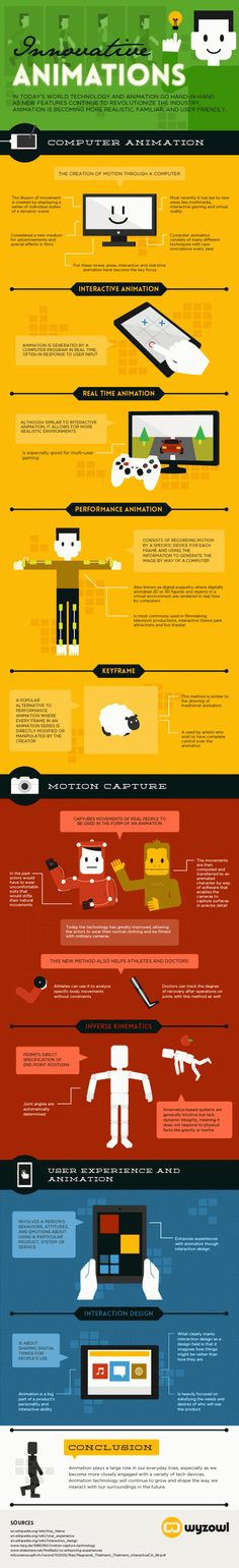 1000+ images about [An] Animation on Pinterest | Animation ...