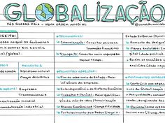 Geografia - Google Drive Instructional Technology, Instructional Strategies, Google Drive, Note Taking Tips, Problem Based Learning, Digital Storytelling, Flipped Classroom, Blended Learning, Art Lessons Elementary