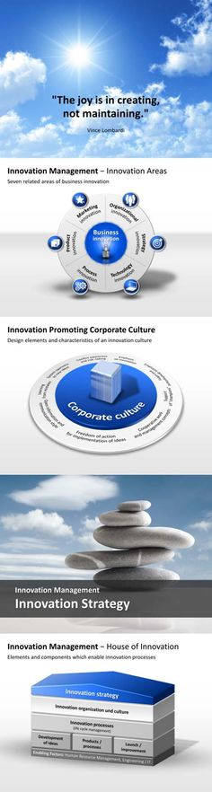 PowerPoint Innovation Management Templates #business #powerpoint