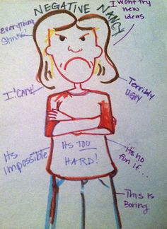 Behavioral Interventions--For Kids!: Negative Nancy- great to use to show negative thoughts.