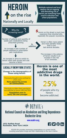 Heroin is on the rise, both nationally and locally (New York State). NCADD-RA will again partner with the Drug Enforcement Administration for this year's National Take Back Day on October 26. #Infographic #Heroin #NCADD