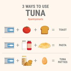 3 Ways to Use Canned Tuna | Cook Smarts